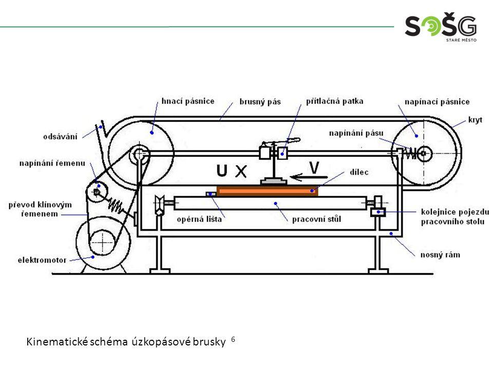 Kinematické schéma úzkopásové brusky 6
