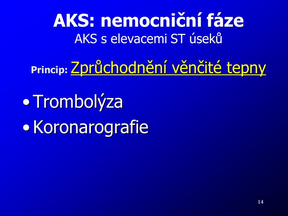 AKS: nemocniční fáze AKS s elevacemi ST úseků Princip: Zprůchodnění věnčité tepny