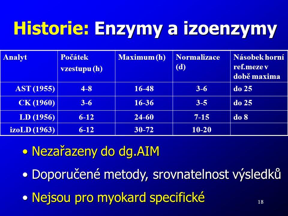 Historie: Enzymy a izoenzymy