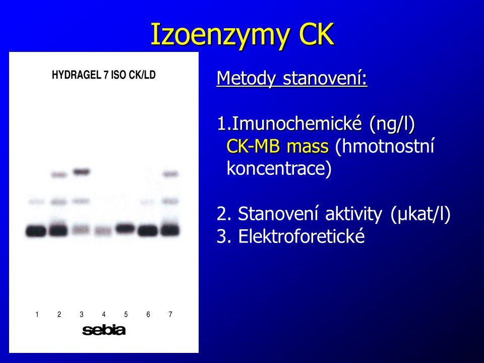 Izoenzymy CK Metody stanovení: 1.Imunochemické (ng/l)