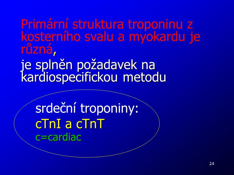 je splněn požadavek na kardiospecifickou metodu