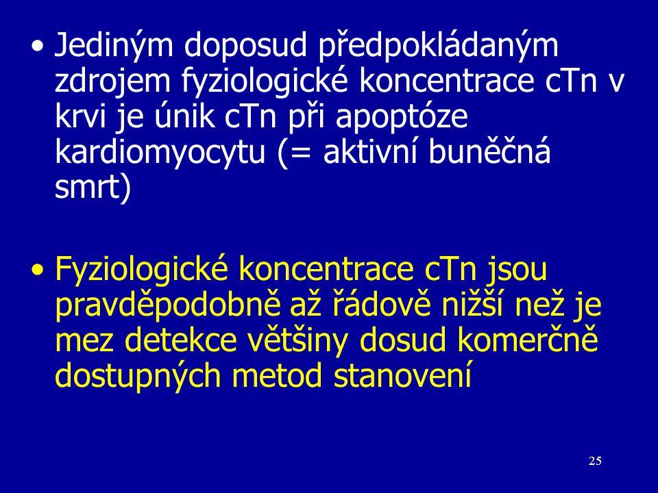 Jediným doposud předpokládaným zdrojem fyziologické koncentrace cTn v krvi je únik cTn při apoptóze kardiomyocytu (= aktivní buněčná smrt)