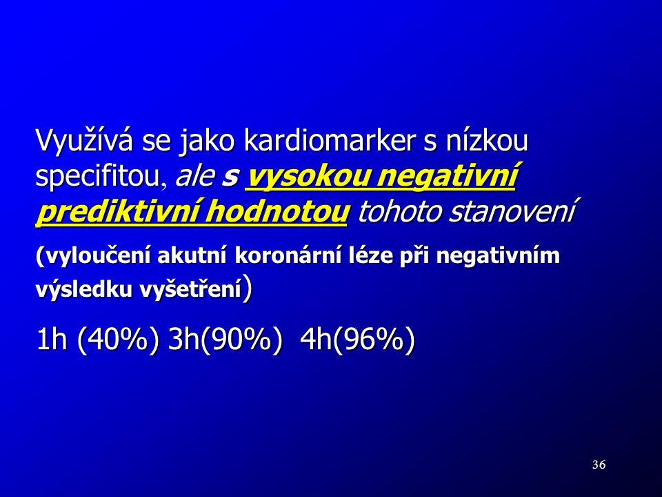 Využívá se jako kardiomarker s nízkou specifitou, ale s vysokou negativní prediktivní hodnotou tohoto stanovení