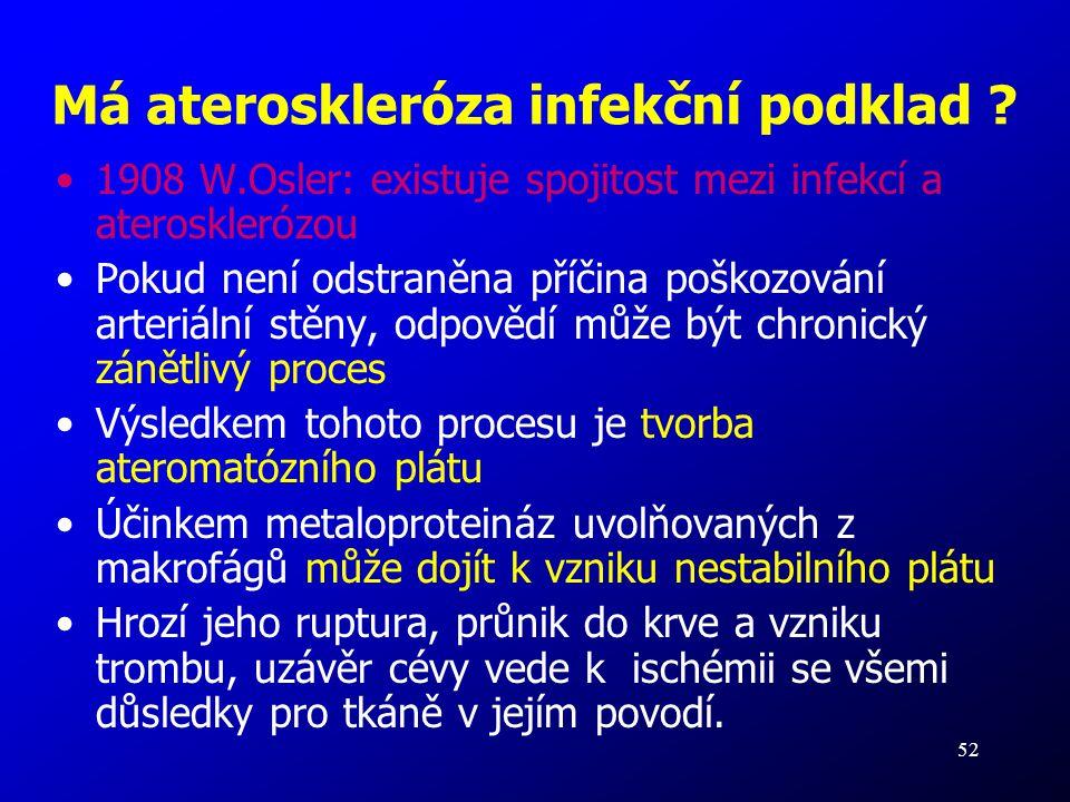 Má ateroskleróza infekční podklad