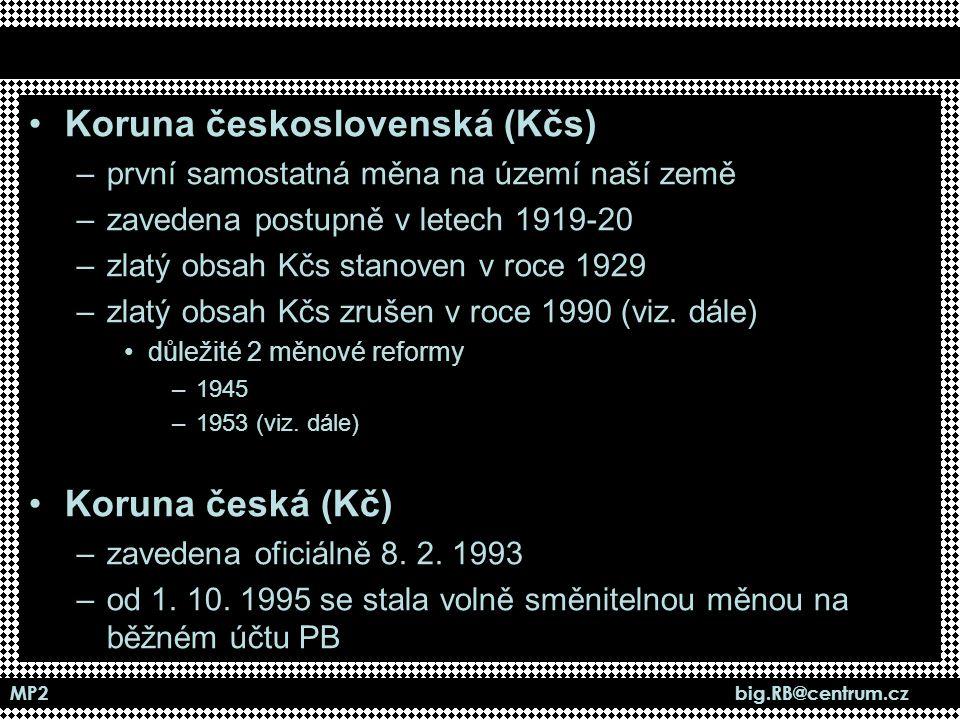 Koruna československá (Kčs)