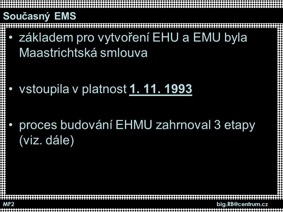 základem pro vytvoření EHU a EMU byla Maastrichtská smlouva