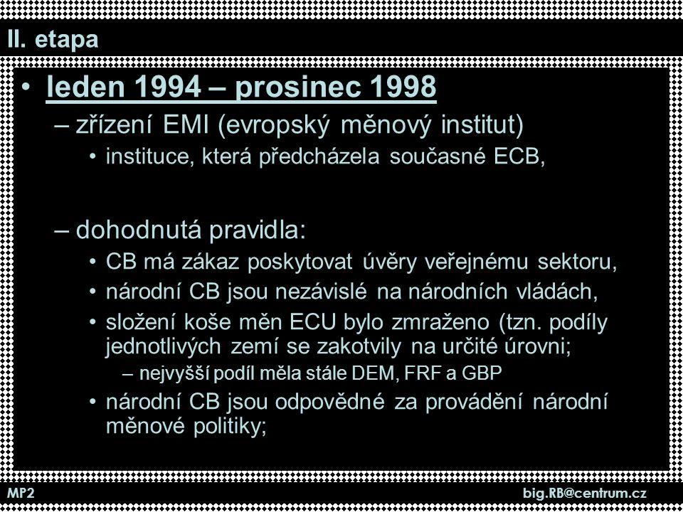leden 1994 – prosinec 1998 zřízení EMI (evropský měnový institut)