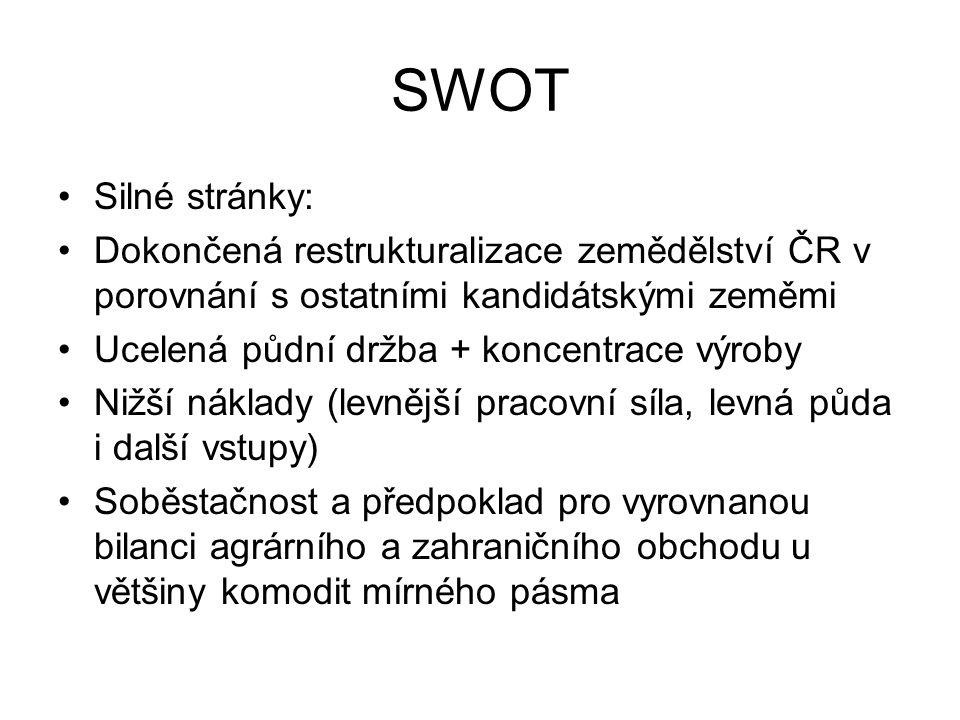 SWOT Silné stránky: Dokončená restrukturalizace zemědělství ČR v porovnání s ostatními kandidátskými zeměmi.