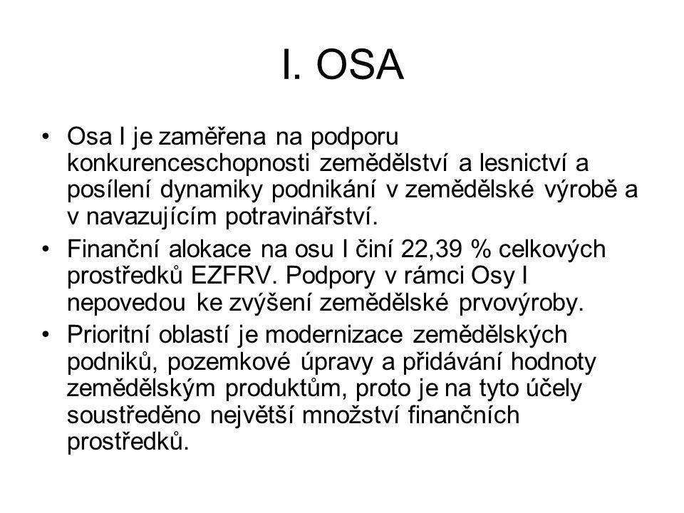 I. OSA