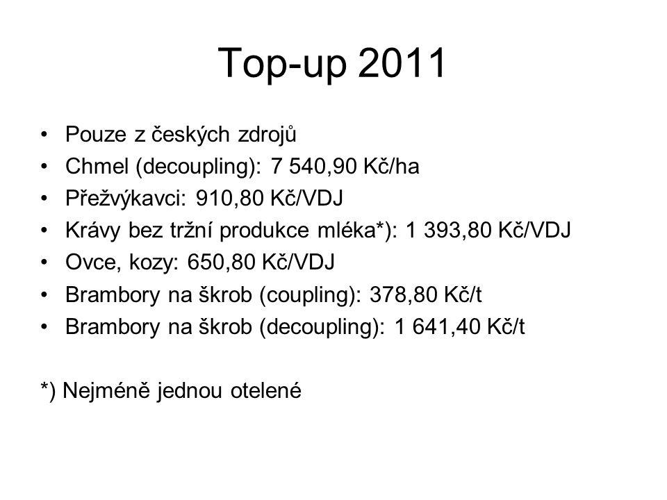 Top-up 2011 Pouze z českých zdrojů Chmel (decoupling): 7 540,90 Kč/ha