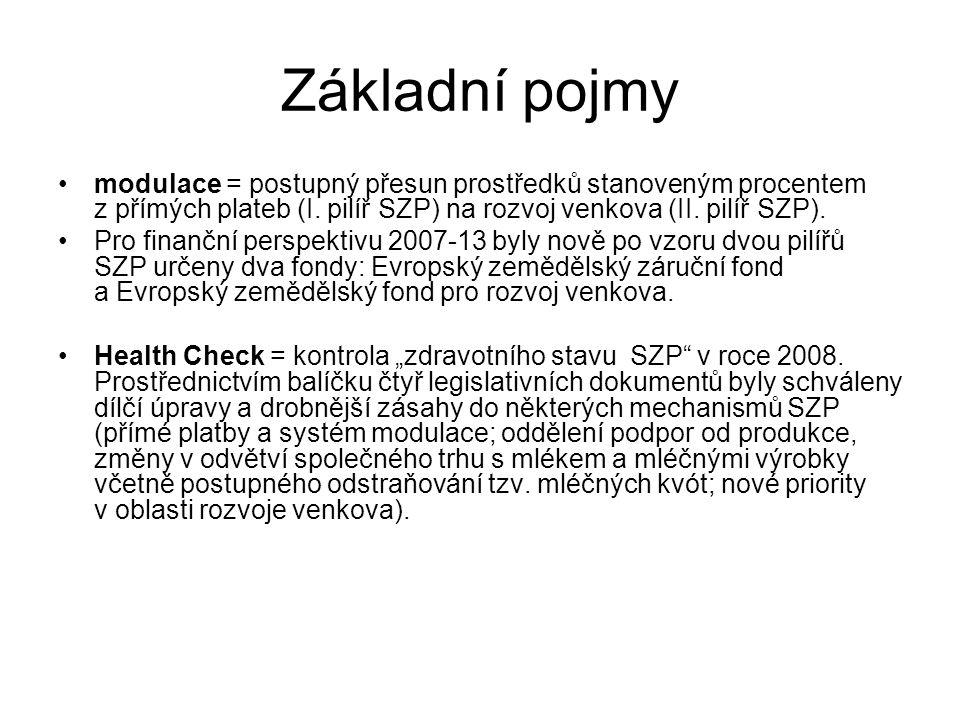 Základní pojmy modulace = postupný přesun prostředků stanoveným procentem z přímých plateb (I. pilíř SZP) na rozvoj venkova (II. pilíř SZP).