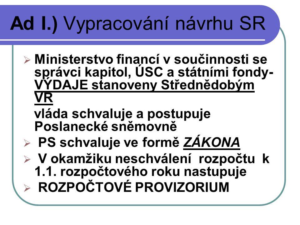 Ad I.) Vypracování návrhu SR