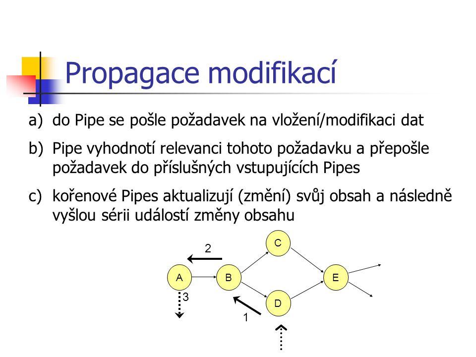 Propagace modifikací do Pipe se pošle požadavek na vložení/modifikaci dat.