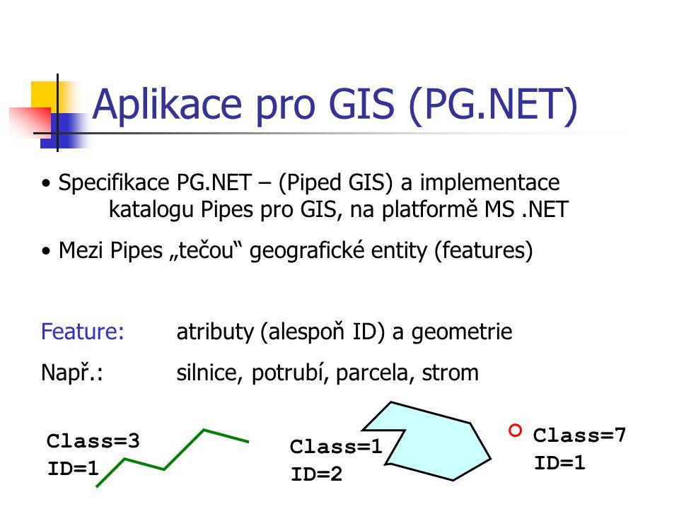 Aplikace pro GIS (PG.NET)