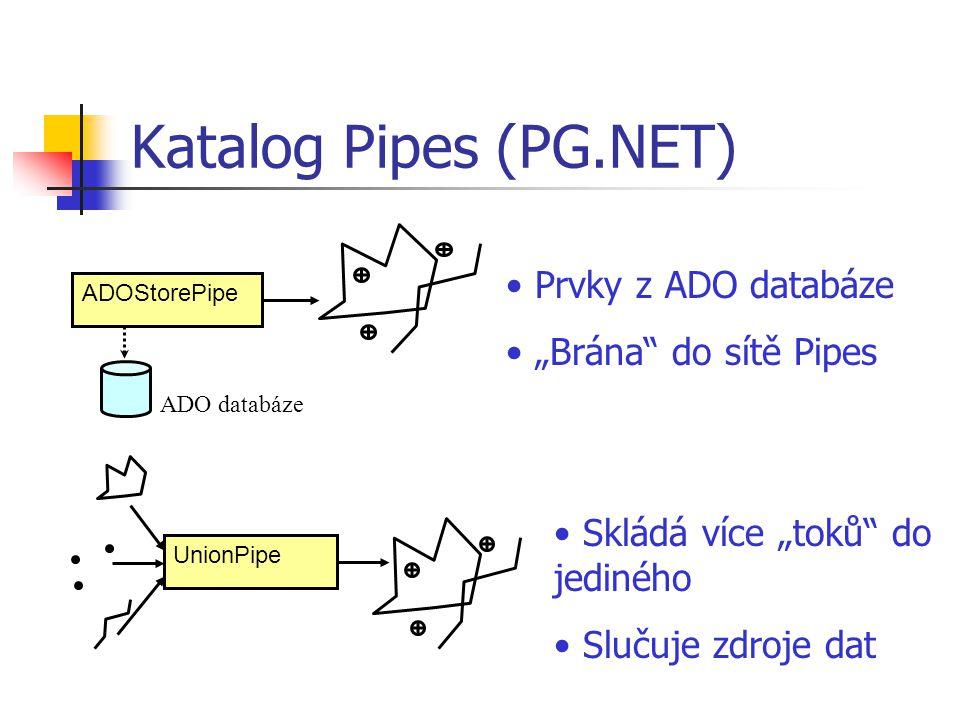 """Katalog Pipes (PG.NET) Prvky z ADO databáze """"Brána do sítě Pipes"""