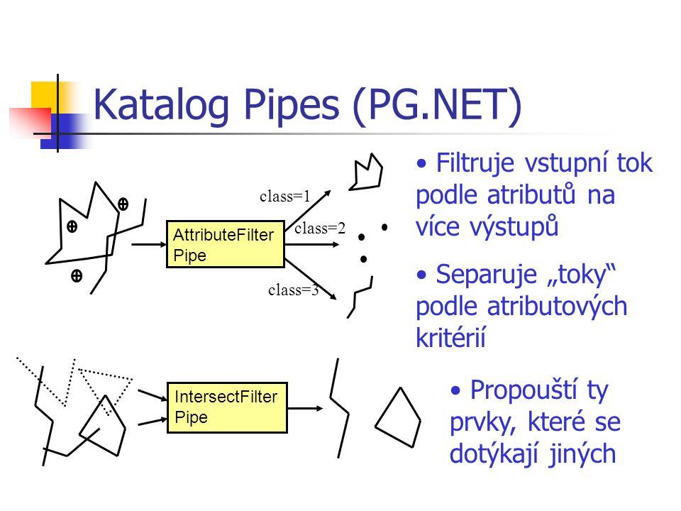 Katalog Pipes (PG.NET) AttributeFilterPipe. class=1. class=2. class=3. Filtruje vstupní tok podle atributů na více výstupů.