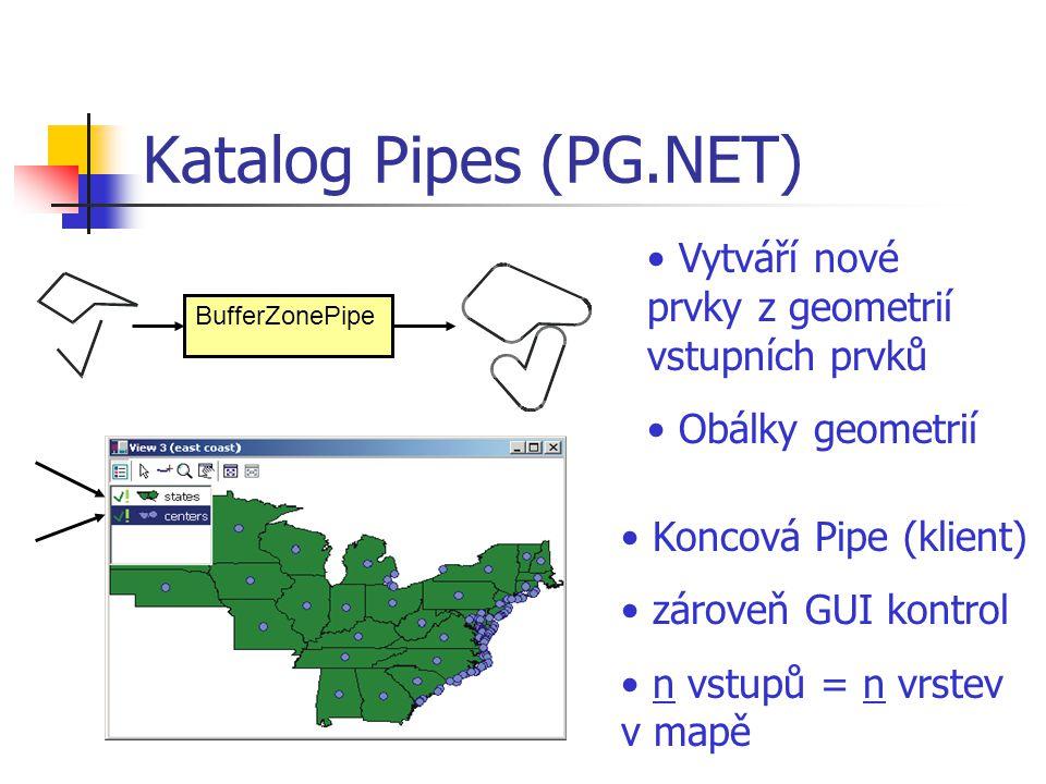 Katalog Pipes (PG.NET) Vytváří nové prvky z geometrií vstupních prvků