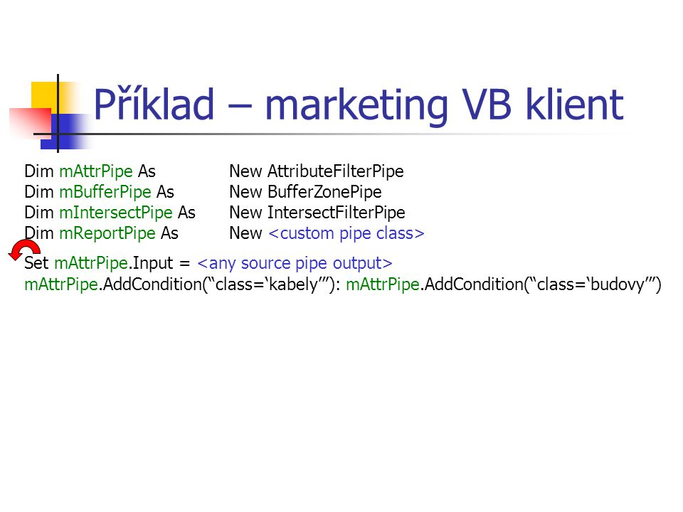 Příklad – marketing VB klient
