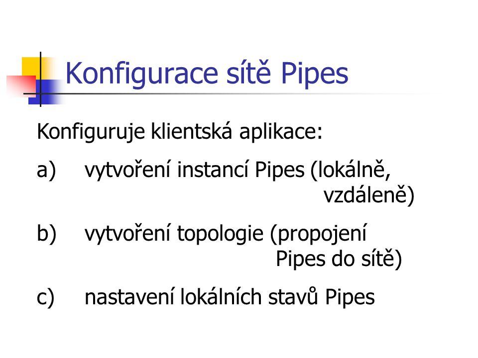 Konfigurace sítě Pipes