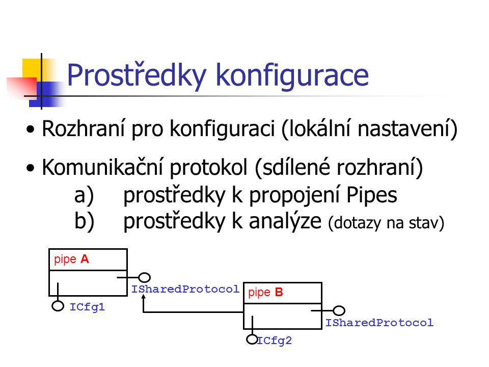 Prostředky konfigurace