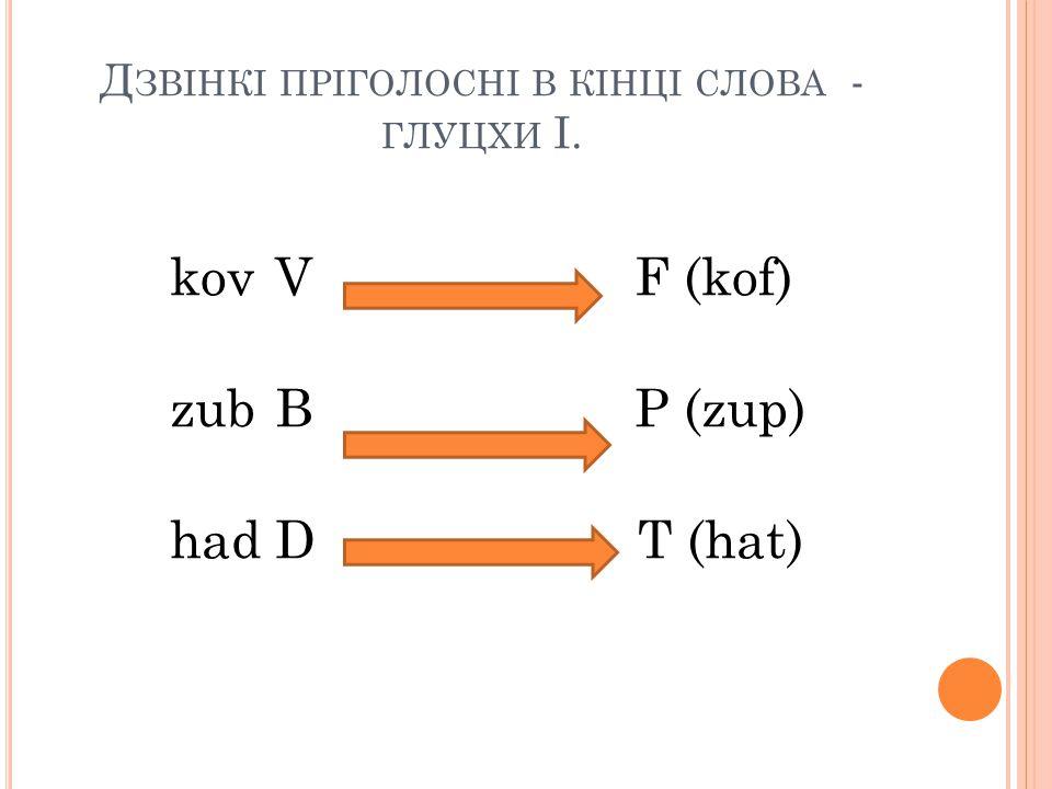 Дзвінкі пріголосні в кінці слова - глуцхи I.