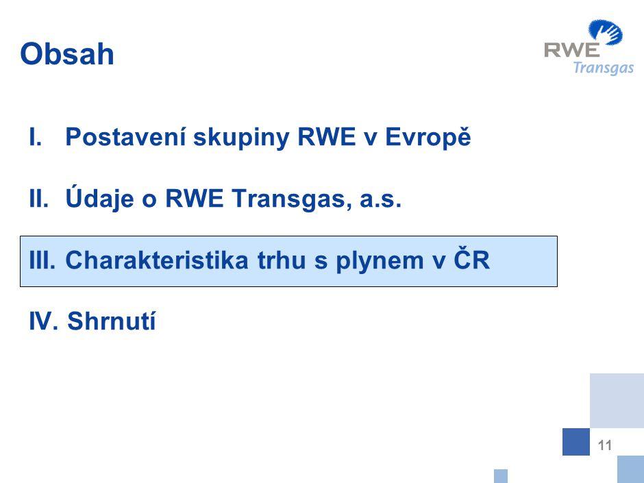 Charakteristika trhu s plynem v ČR (I)