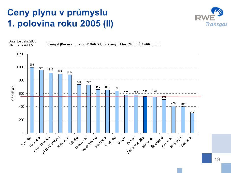 7063P1E020514-182305061PR Porovnání cen zemního plynu pro všechny skupiny zákazníků v České republice, Německu a Rakousku ve 2.