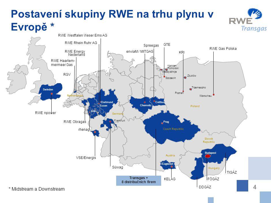 Firmy podnikající na trhu s plynem – podíl na trhu v Evropě (Midstream/Downstream)