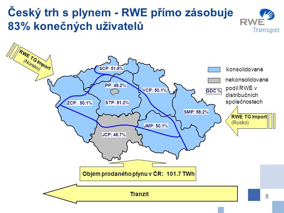 Údaje o RWE Transgas, a.s. * k 31.12.2004 (I)