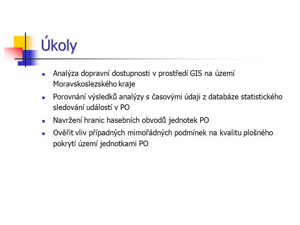 Úkoly Analýza dopravní dostupnosti v prostředí GIS na území Moravskoslezského kraje.