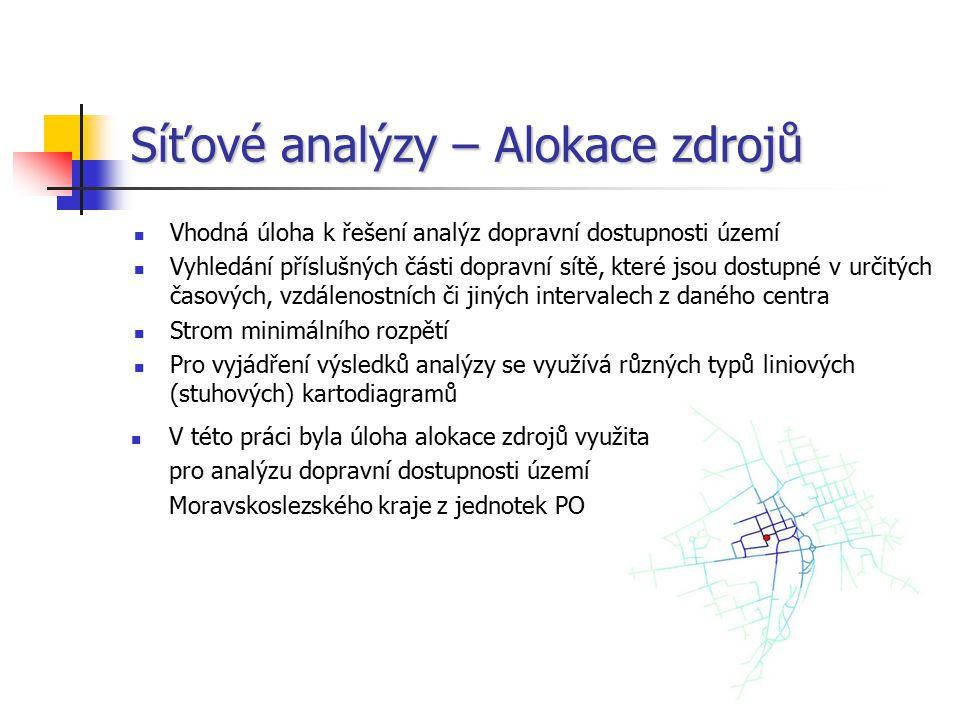Síťové analýzy – Alokace zdrojů