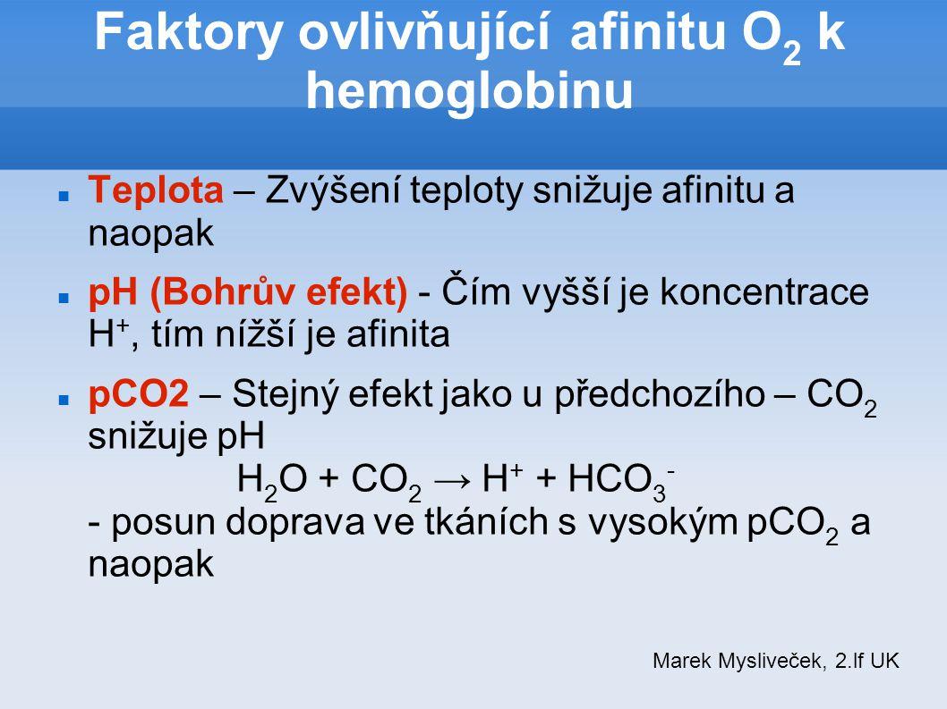 Faktory ovlivňující afinitu O2 k hemoglobinu