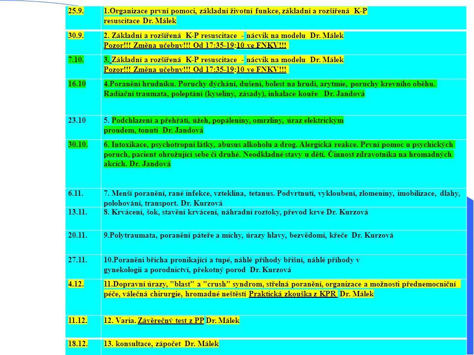 25.9. 1.Organizace první pomoci, základní životní funkce, základní a rozšířená K-P. resuscitace Dr. Málek.