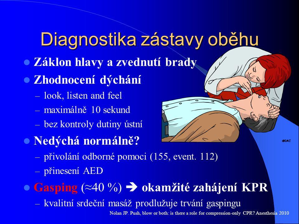 Diagnostika zástavy oběhu