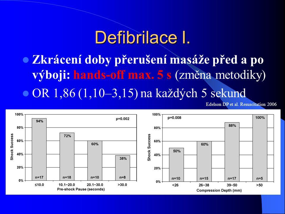 Truhlář A.: KPR 14.4.2017. Defibrilace I. Zkrácení doby přerušení masáže před a po výboji: hands-off max. 5 s (změna metodiky)