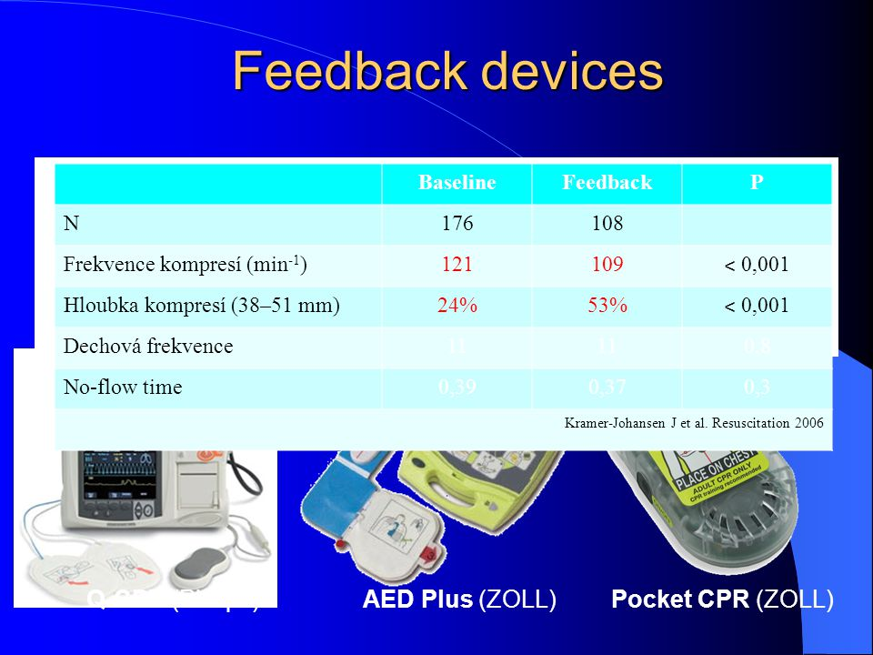 Feedback devices Q-CPR (Philips) Pocket CPR (ZOLL) AED Plus (ZOLL)