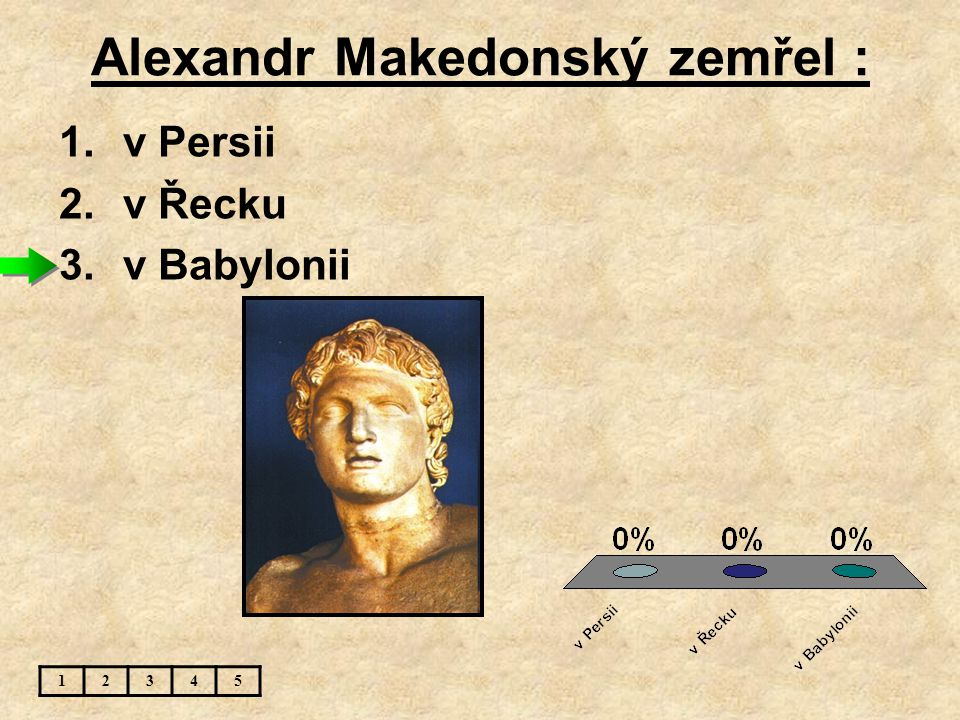 Alexandr Makedonský zemřel :