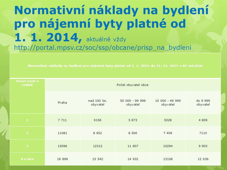 Normativní náklady na bydlení pro nájemní byty platné od 1. 1