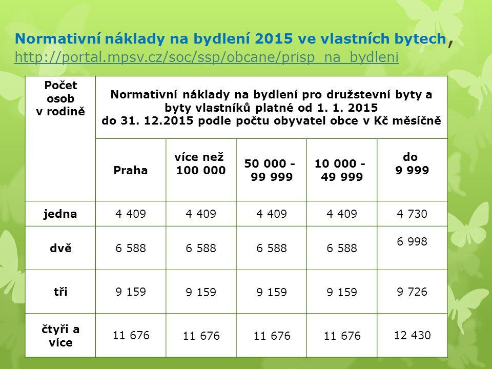 Normativní náklady na bydlení 2015 ve vlastních bytech, http://portal