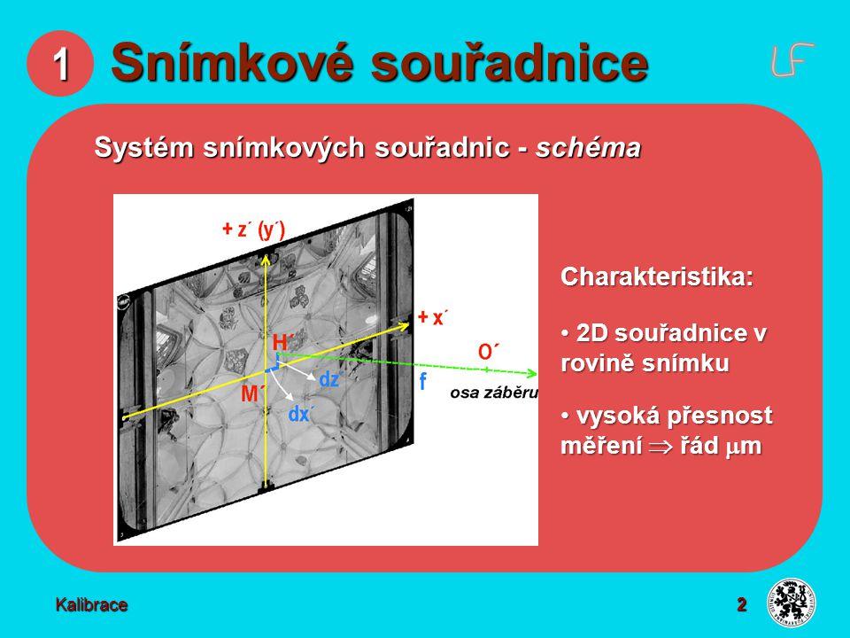 Snímkové souřadnice Rámové značky letecký snímek pozemní snímek