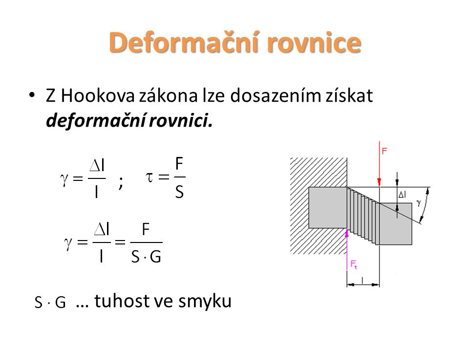 Deformační rovnice Z Hookova zákona lze dosazením získat deformační rovnici. ; … tuhost ve smyku
