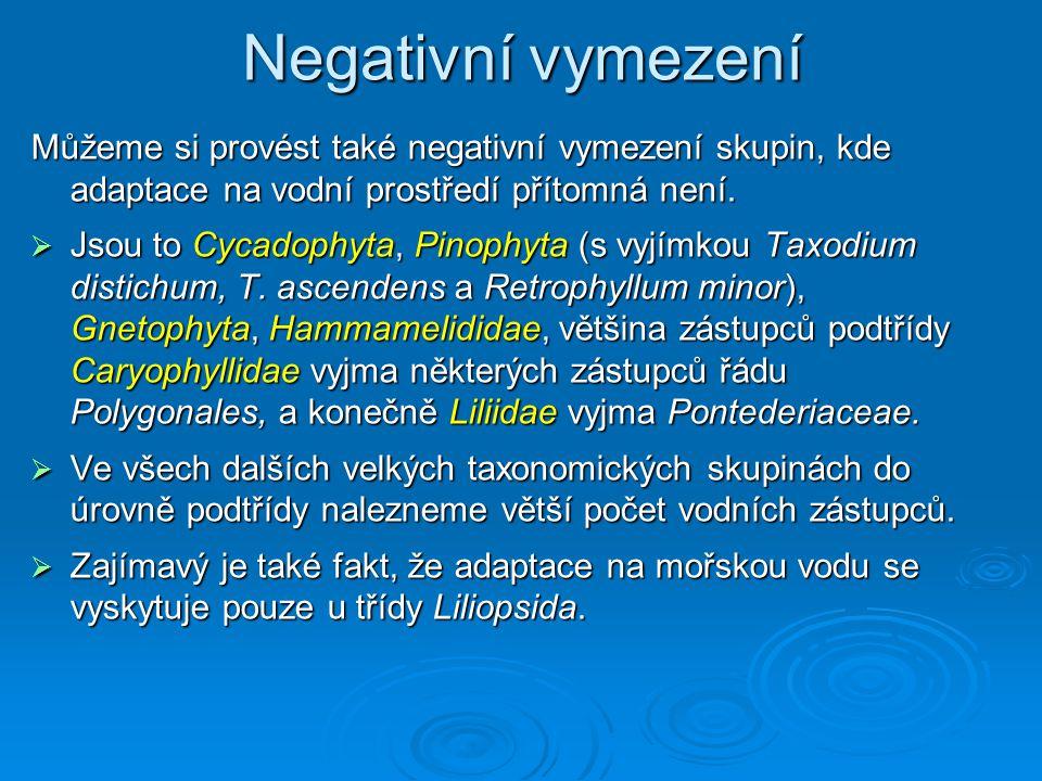 Negativní vymezení Můžeme si provést také negativní vymezení skupin, kde adaptace na vodní prostředí přítomná není.