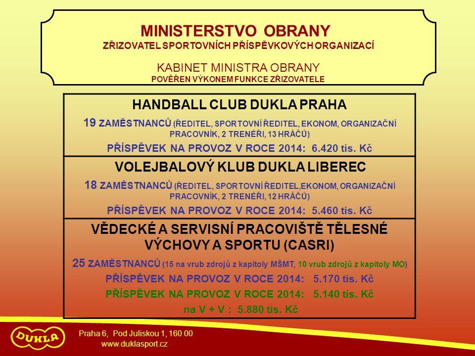 MINISTERSTVO OBRANY HANDBALL CLUB DUKLA PRAHA