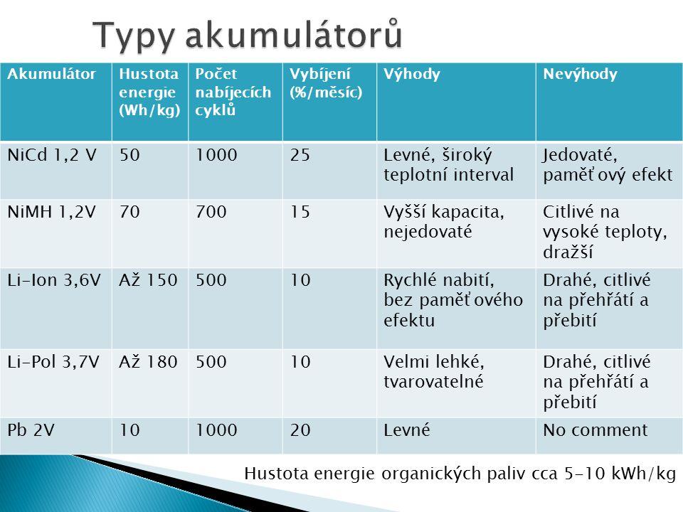 Typy akumulátorů NiCd 1,2 V 50 1000 25 Levné, široký teplotní interval