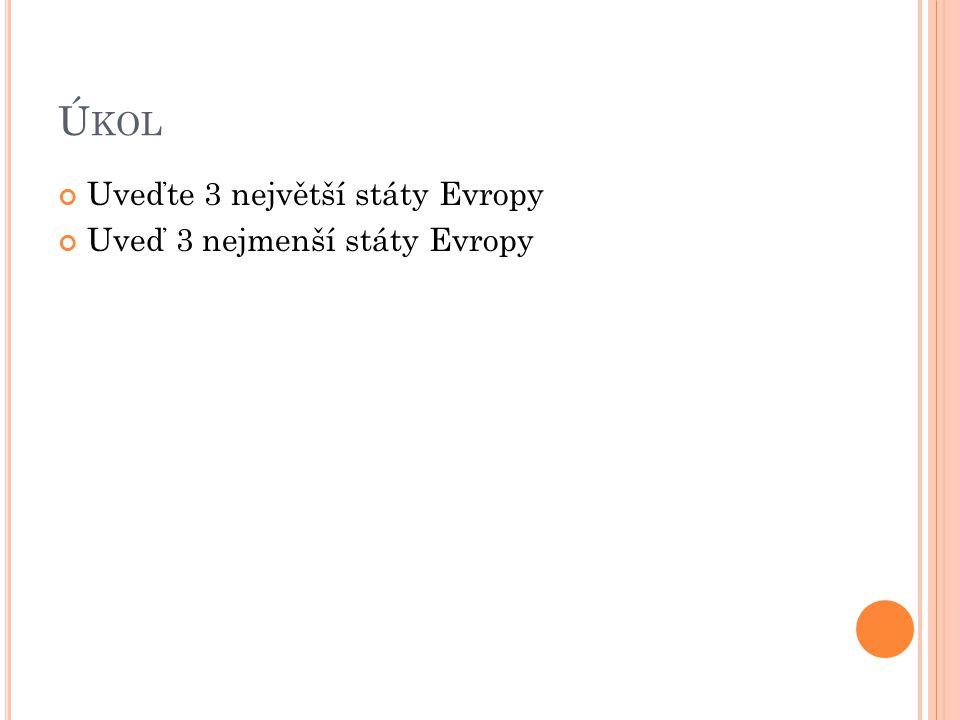 Úkol Uveďte 3 největší státy Evropy Uveď 3 nejmenší státy Evropy
