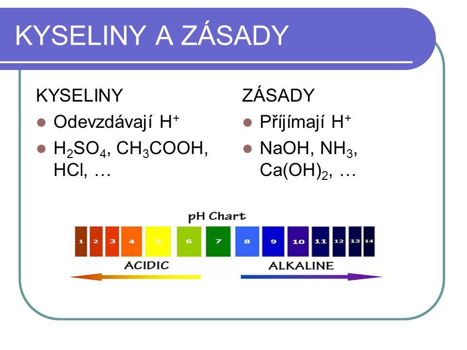 KYSELINY A ZÁSADY KYSELINY Odevzdávají H+ H2SO4, CH3COOH, HCl, …
