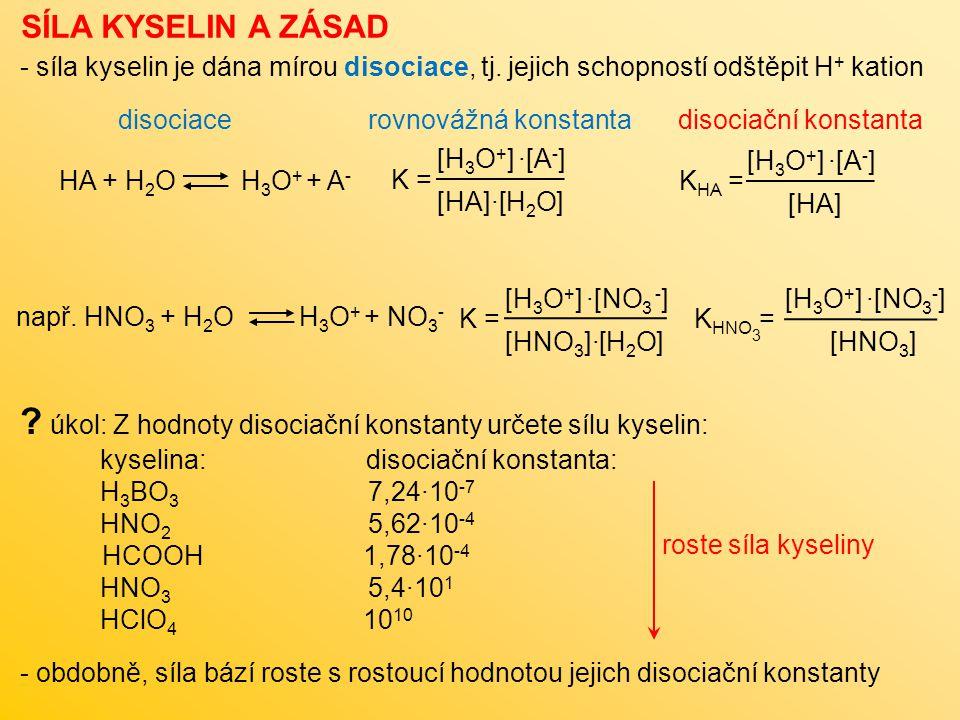 SÍLA KYSELIN A ZÁSAD síla kyselin je dána mírou disociace, tj. jejich schopností odštěpit H+ kation.