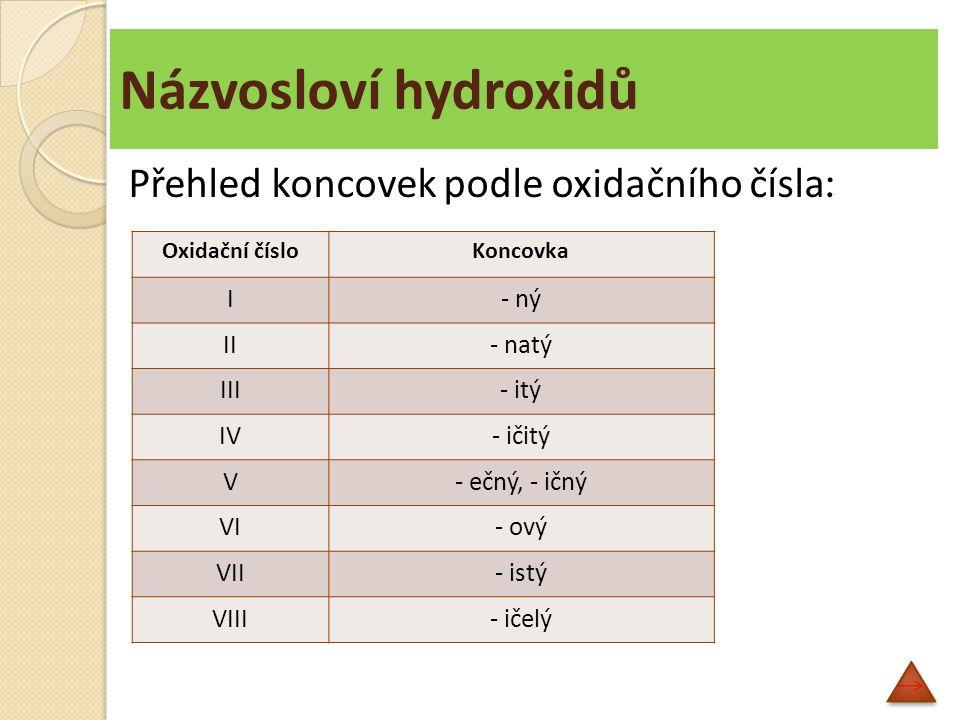 Názvosloví hydroxidů Přehled koncovek podle oxidačního čísla: I - ný