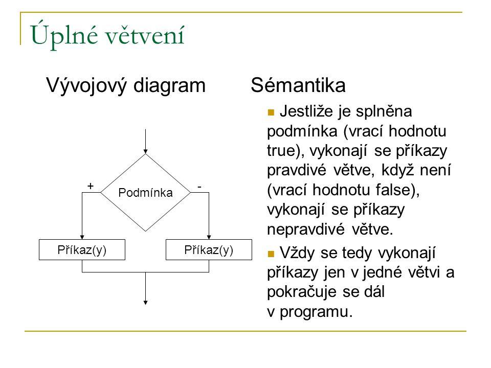 Úplné větvení Vývojový diagram Sémantika