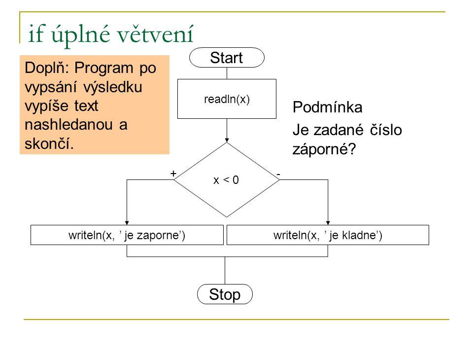 if úplné větvení Start. Doplň: Program po vypsání výsledku vypíše text nashledanou a skončí. readln(x)